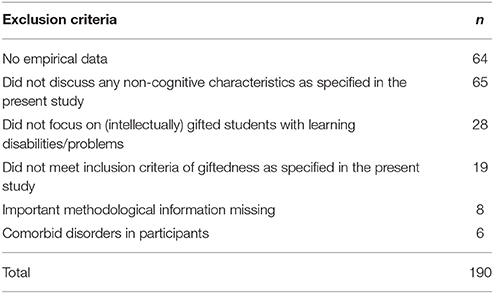 the role of insight in intellectual giftedness