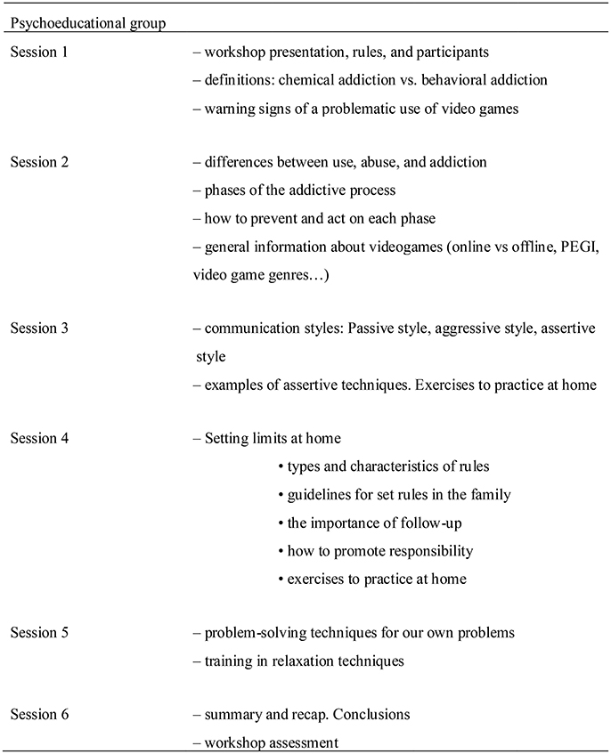 Frontiers | Internet Gaming Disorder in Adolescents: Personality