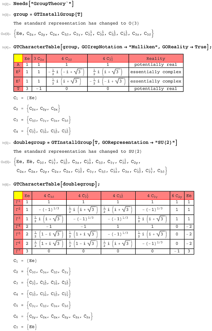 Frontiers   GTPack: A Mathematica Group Theory Package for