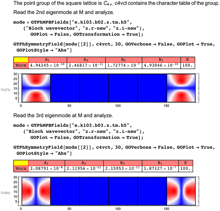 Frontiers | GTPack: A Mathematica Group Theory Package for