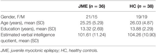 Frontiers | Risky Decision Making in Juvenile Myoclonic