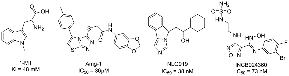 Frontiers   Discovery of Novel Inhibitors of Indoleamine 2,3