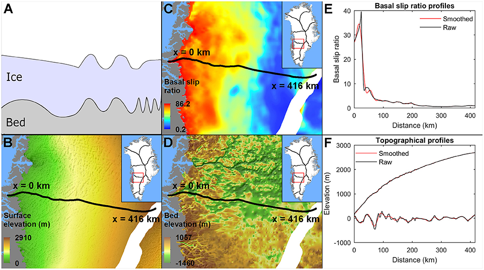 Frontiers | Greenland Ice Sheet Surface Topography and ...
