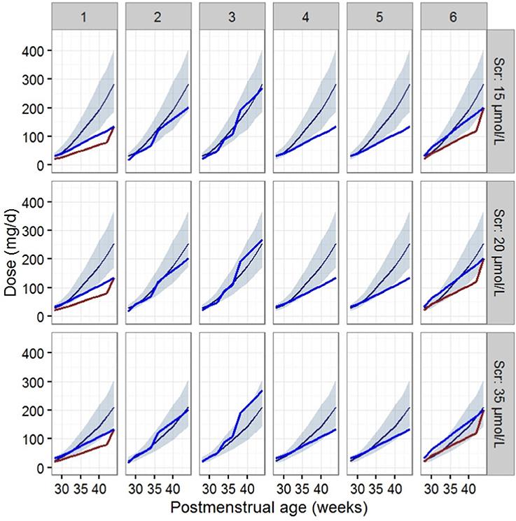 frontiers population pharmacokinetics of vancomycin in chinese icu