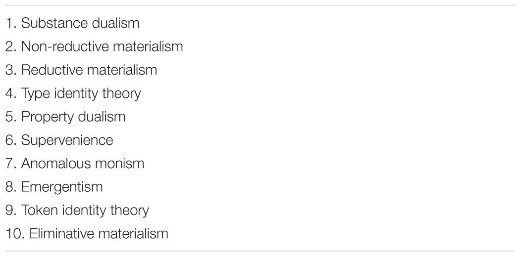 dualism materialism