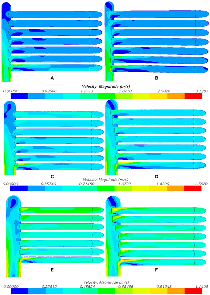 Frontiers | Reducing the Flow Distribution in Central-Type