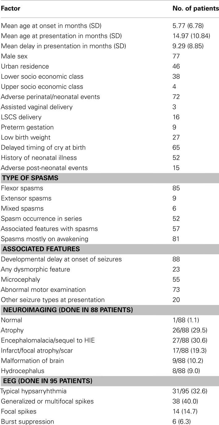 Frontiers | West Syndrome: Response to Valproate | Neurology