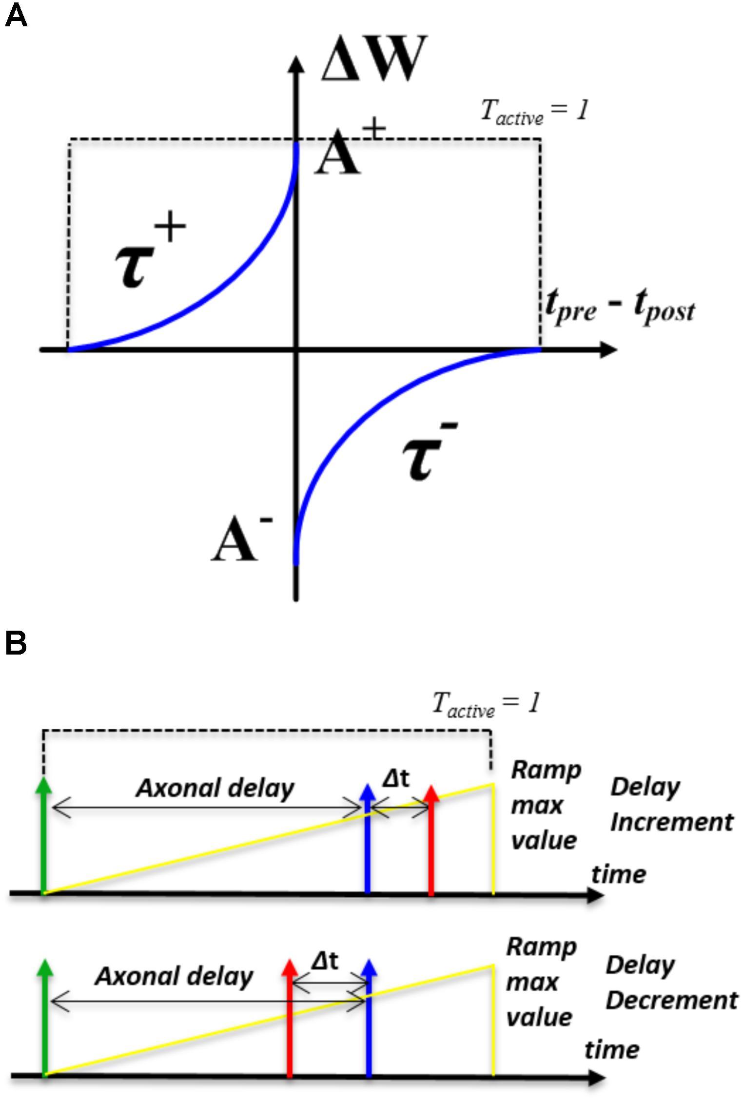Frontiers Breaking Liebigs Law An Advanced Multipurpose Miller Rfcs 14 Wiring Diagram