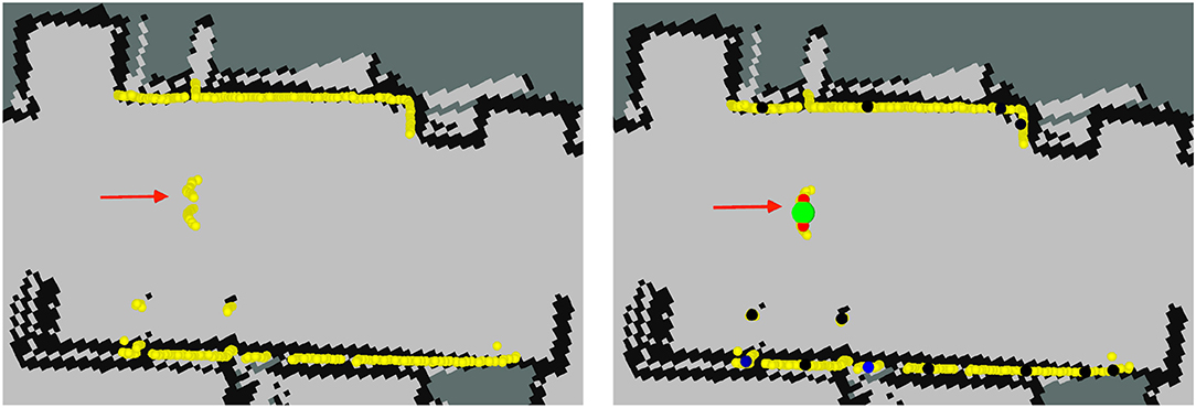 Frontiers | Tracking People in a Mobile Robot From 2D LIDAR