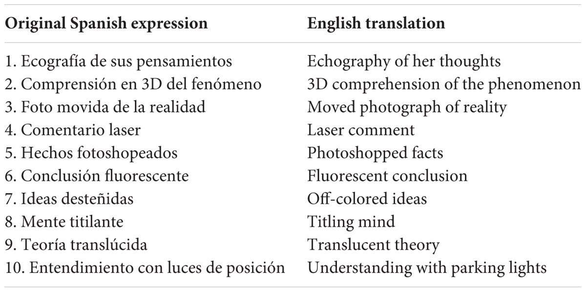 Frontiers | The Understanding of Visual Metaphors by the