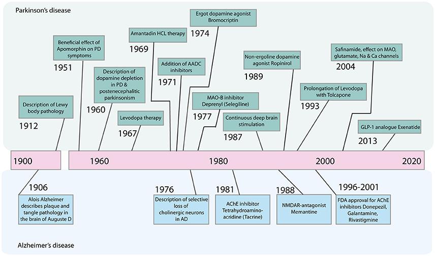 Hirsch Clinical Diabetes 2020 RAM