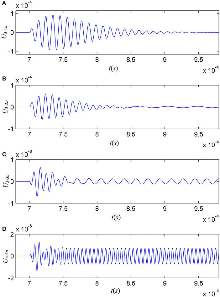 frontiers on transient response of piezoelectric transducers physics