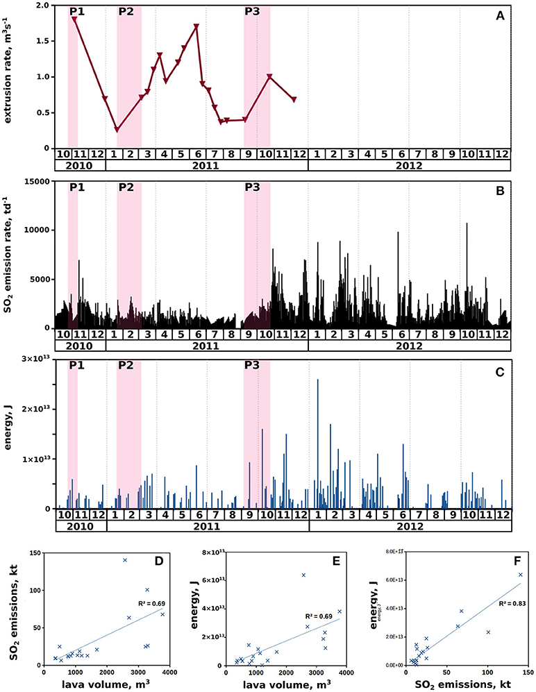 Frontiers | Multi-year Satellite Observations of Sulfur