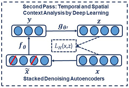 Frontiers   Automatic Analysis of EEGs Using Big Data and