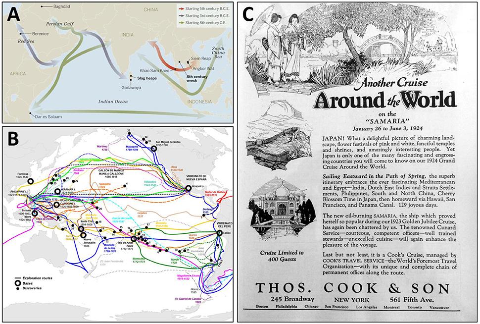 Frontiers | A Framework for Understanding Marine
