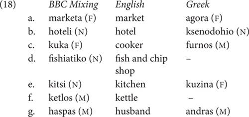 Frontiers | Units of Language Mixing: A Cross-Linguistic