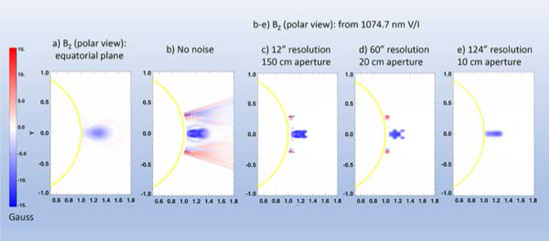 Frontiers Solar Physics From Unconventional Viewpoints