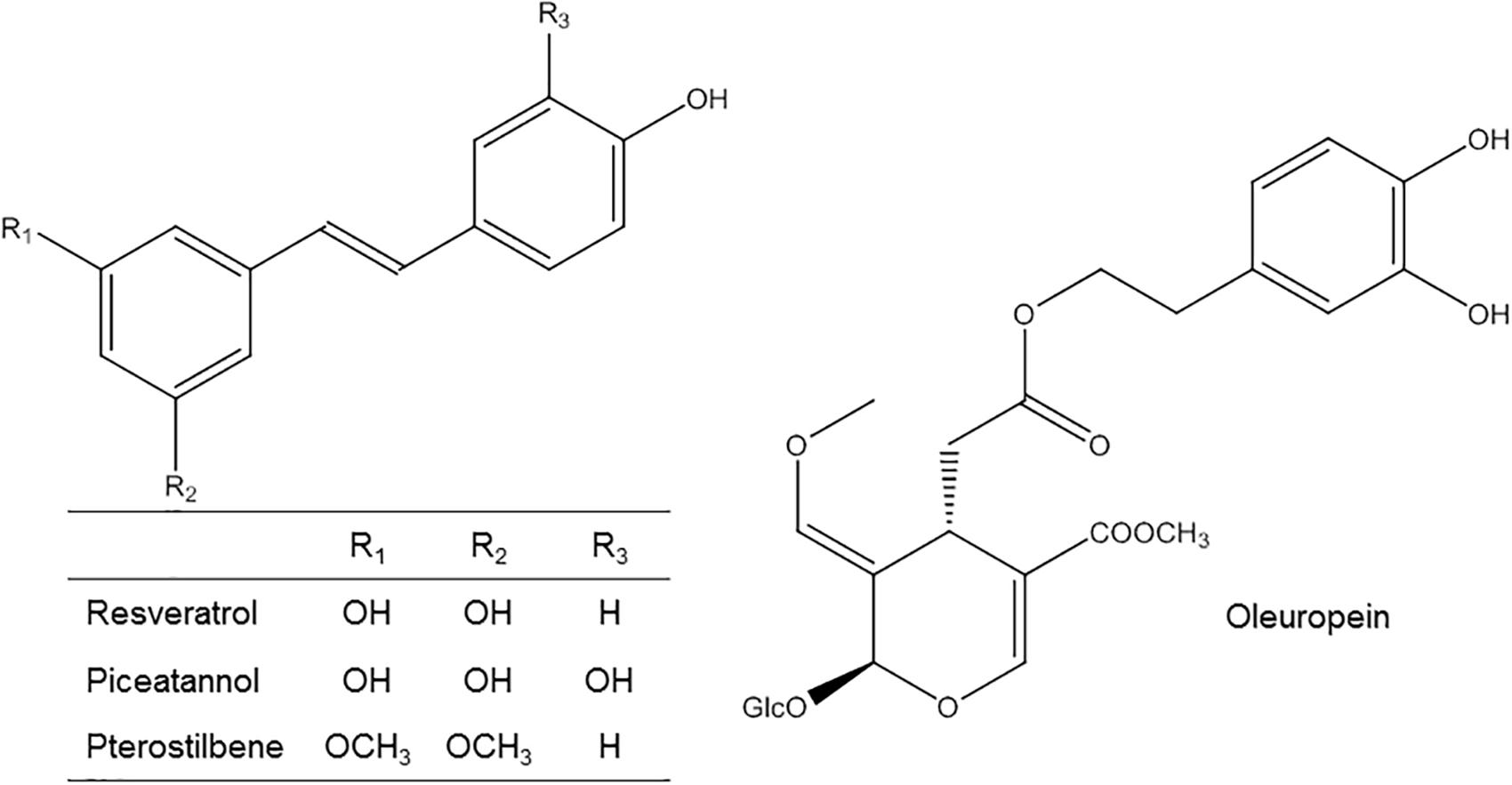 Frontiers Phenolic Compounds Characteristic Of The Mediterranean Item Safety0021 Basic Components And Symbols In A Circuit Chart