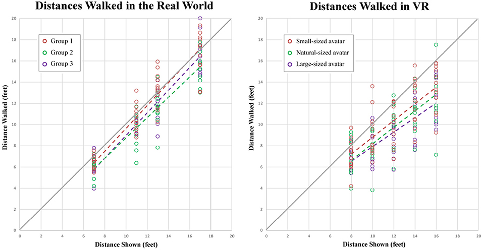 Frontiers | Investigating the Influence of Virtual Human