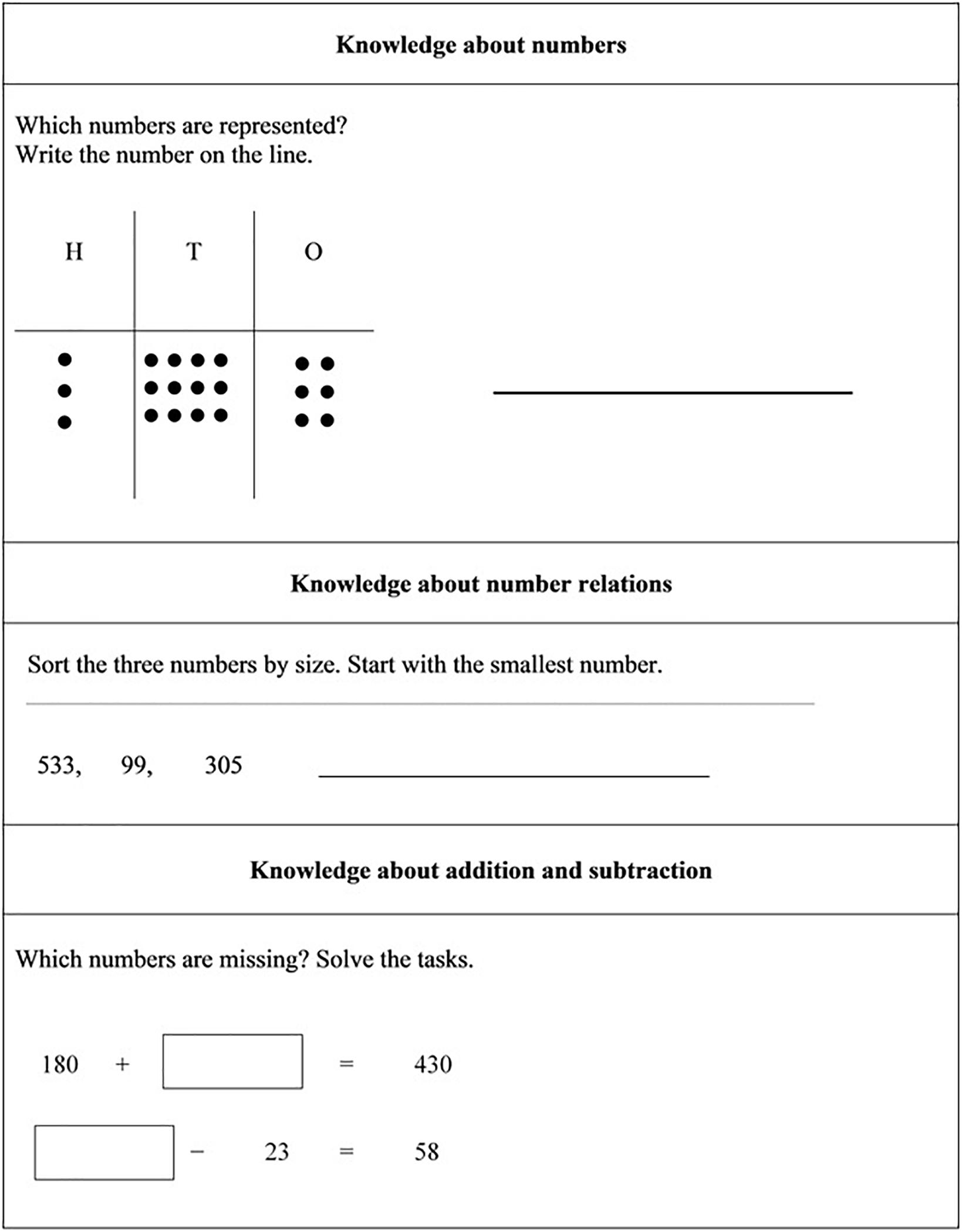 Frontiers | Interleaved Learning in Elementary School Mathematics