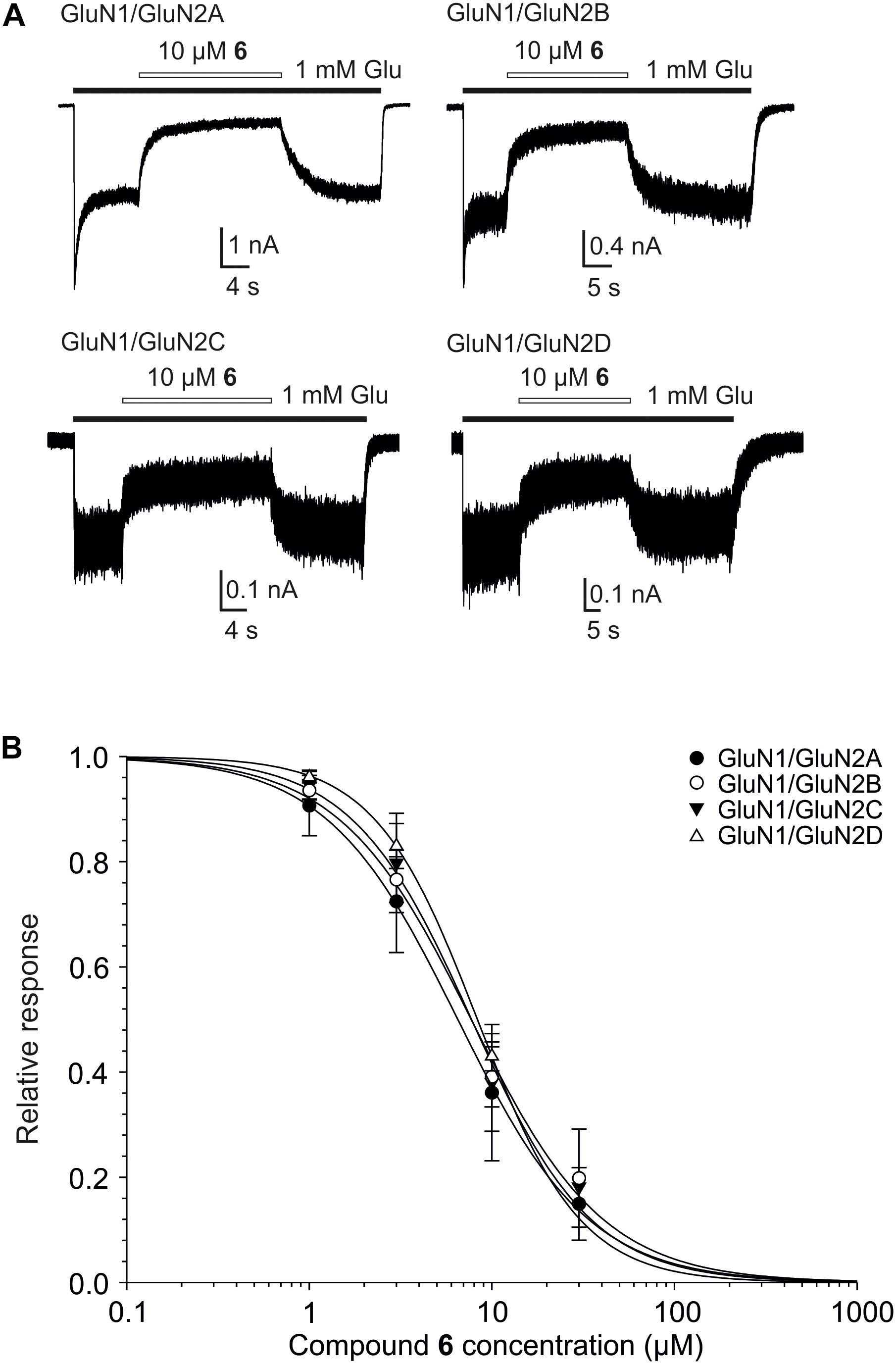 Frontiers | Strong Inhibitory Effect, Low Cytotoxicity and