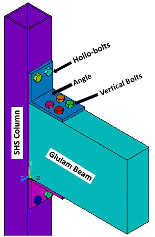 Frontiers   Numerical Investigation of Bolted Hybrid Steel-Timber