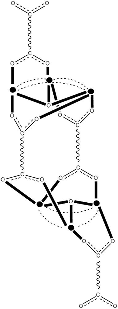 Frontiers   Coordination Clusters of 3d-Metals That Behave