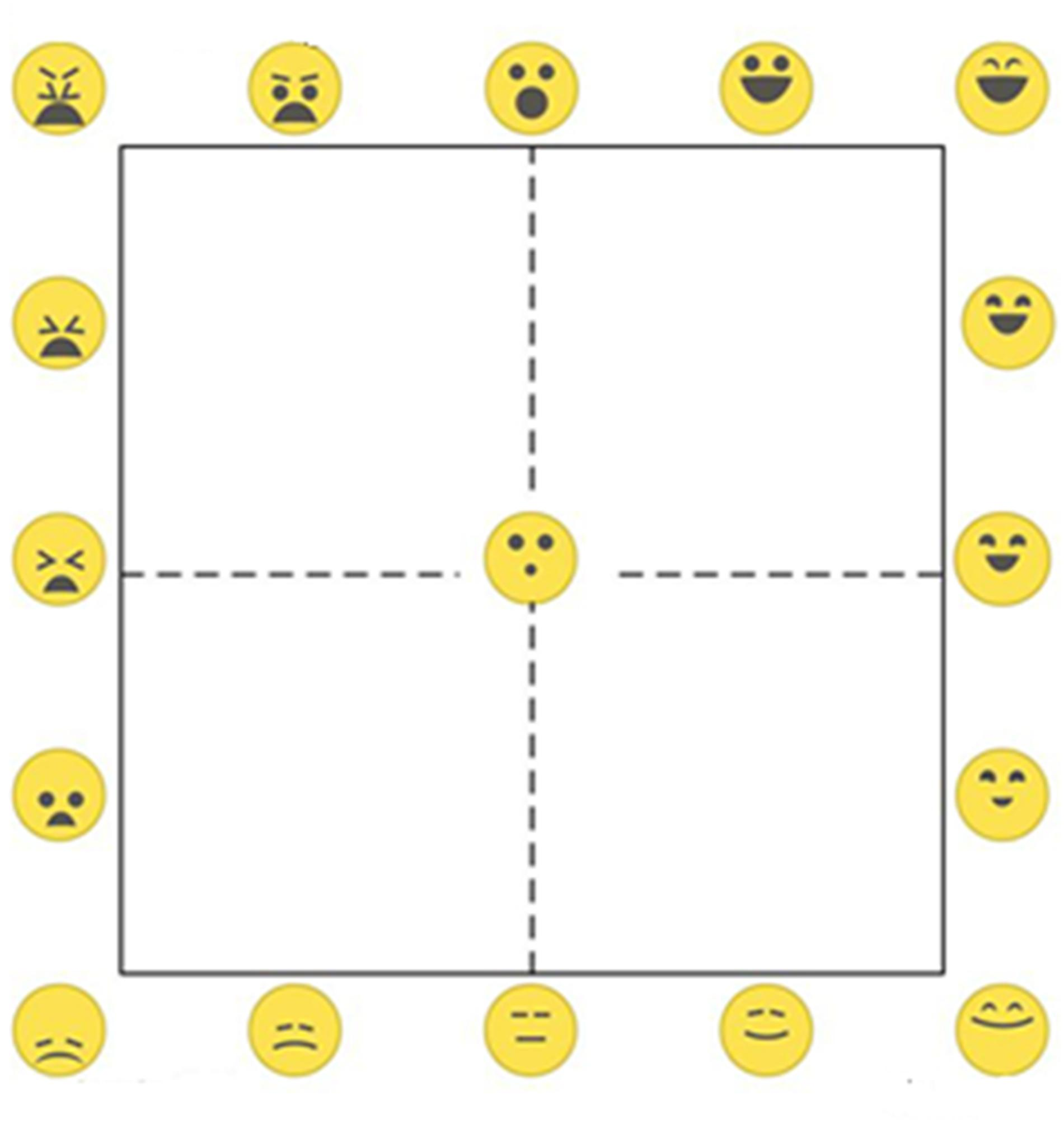 Frontiers | EmojiGrid: A 2D Pictorial Scale for the Assessment of