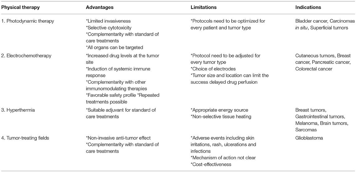 Frontiers | Immunomodulation of the Tumor Microenvironment: Turn Foe