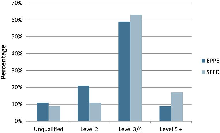 Kaplan Readiness Test Probability 2019