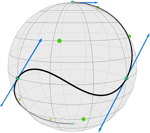 Frontiers | A Variational Model for Data Fitting on Manifolds by