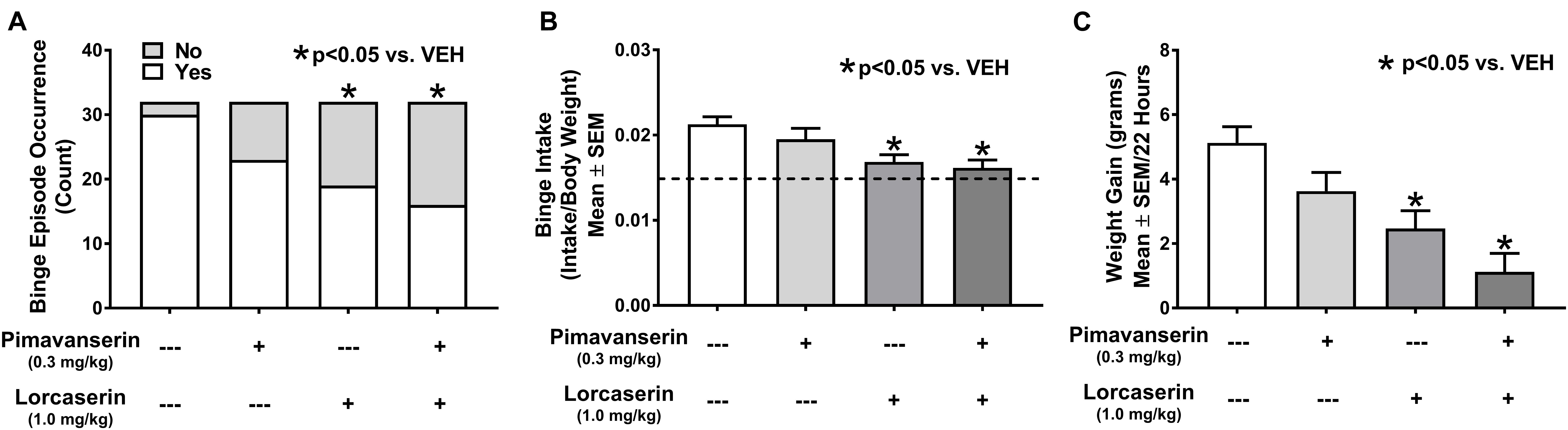 Frontiers | Pimavanserin and Lorcaserin Attenuate Measures