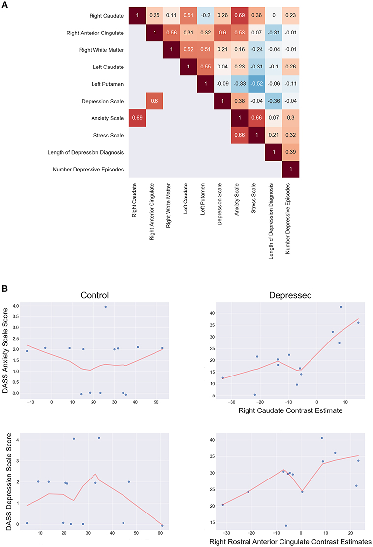 2c2ba3756 Frontiers | Decreased Response to Positive Facial Affect in a ...