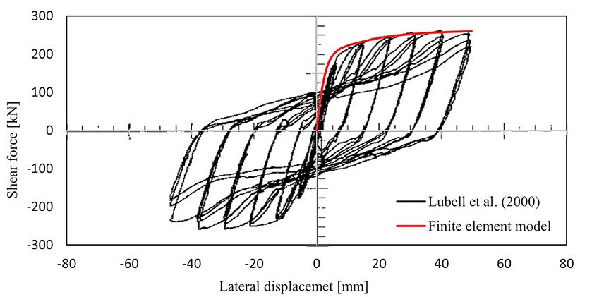 Frontiers | Risk-Optimal Arrangement of Stiffeners in Steel Plate