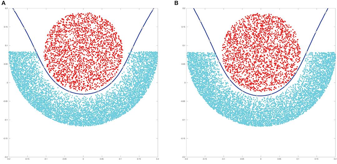 Frontiers | NFFT Meets Krylov Methods: Fast Matrix-Vector
