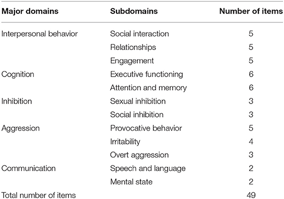 Frontiers | Measuring Neurobehavioral Disabilities Among Severe