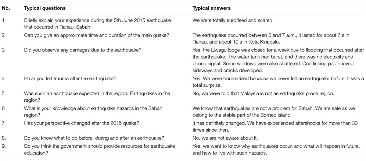 Frontiers | Earthquake Education Through the Use of Documentary
