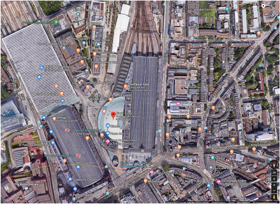 Frontiers | Digital Twin for Sustainability Evaluation of Railway
