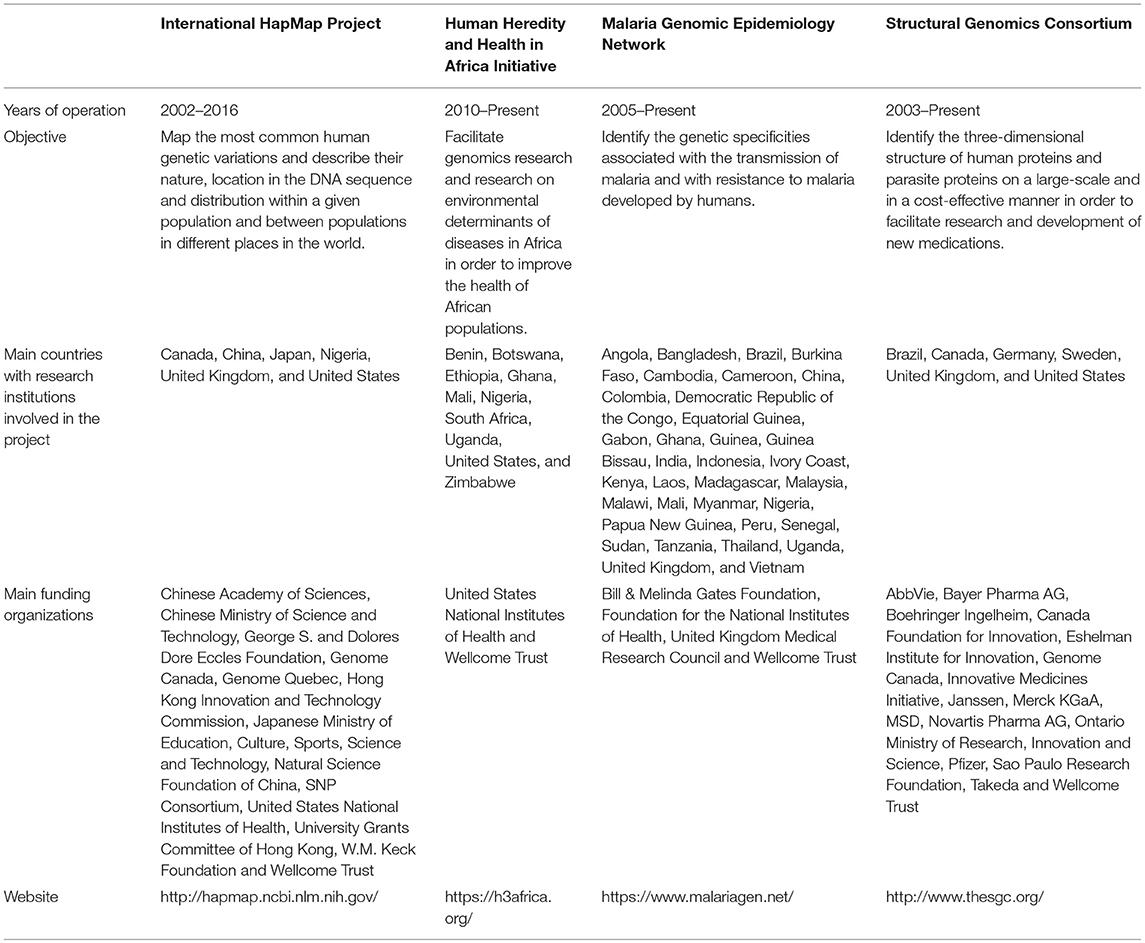 genes genomes et societe