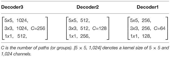 Frontiers   Methods for Segmentation and Classification of