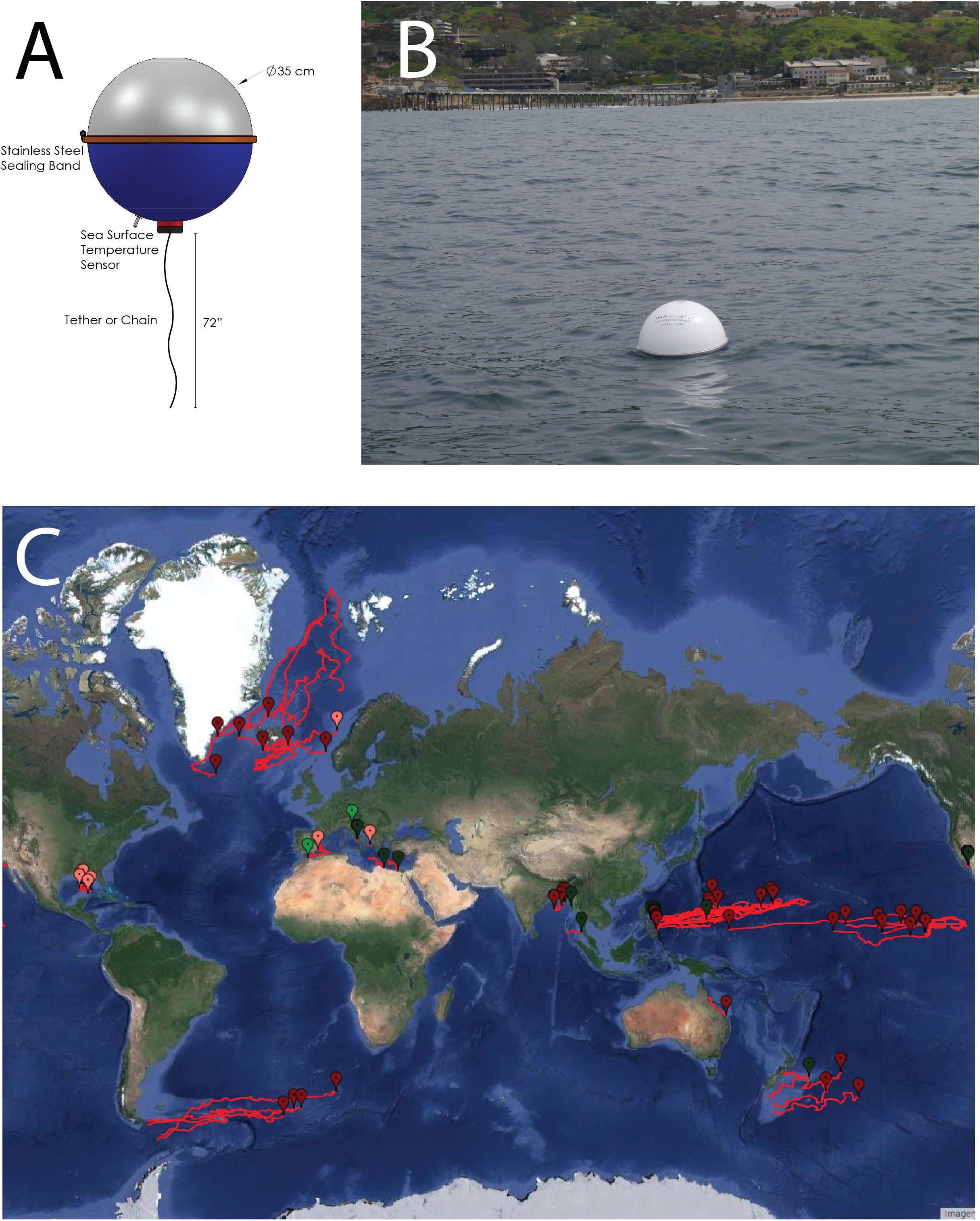 Frontiers   Global in situ Observations of Essential Climate