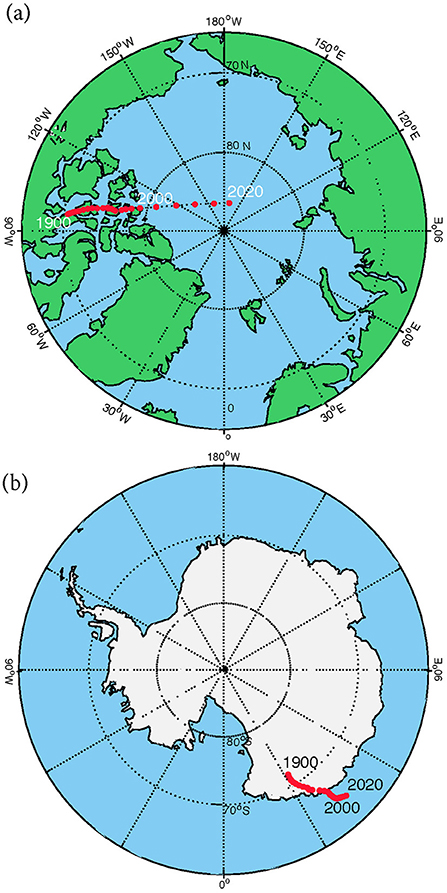 Figure 2 - The location of the magnetic poles shown every five years (red dots) from 1900 to 2020, for the magnetic North pole (a) and the magnetic South pole (b).