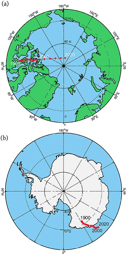 איור 2 - מיקום הקטבים המגנטיים מוצג בקפיצות של חמש שנים מ-1900 ועד 2020, עבור קוטב הצפון המגנטי (a) וקוטב הדרום המגנטי (b). שימו לב שקוטב הצפון המגנטי זז מרחק גדול הרבה יותר ובקצב מהיר יותר מאשר קוטב הדרום המגנטי מאז 1900.