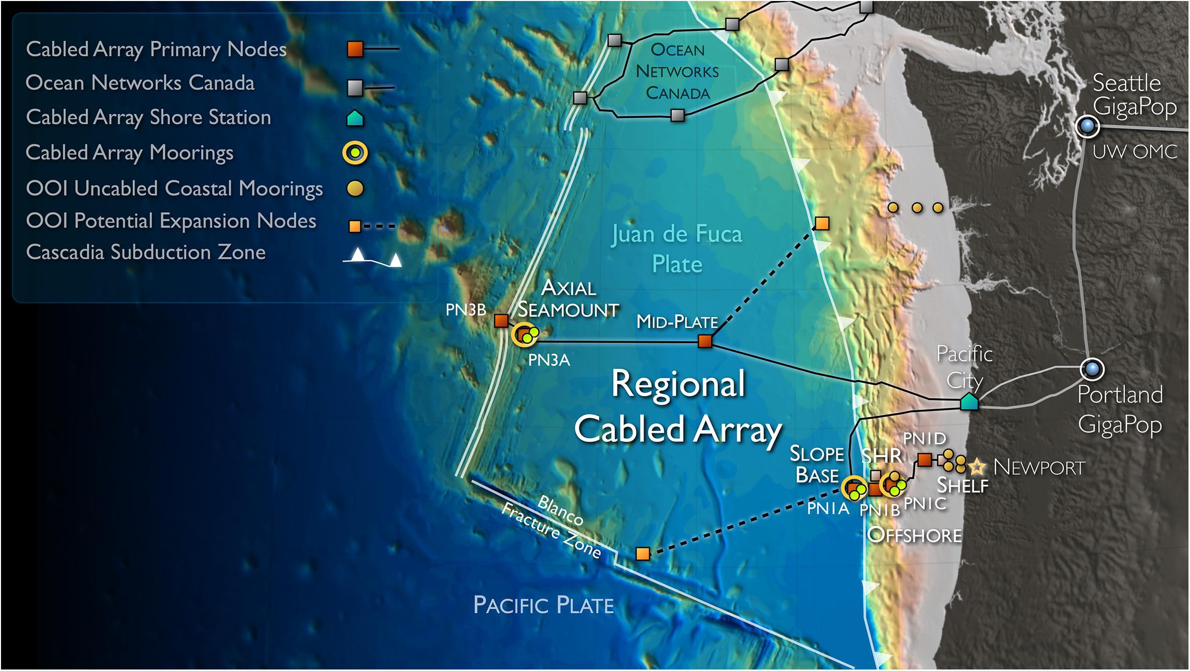 Frontiers | The Ocean Observatories Initiative | Marine Science