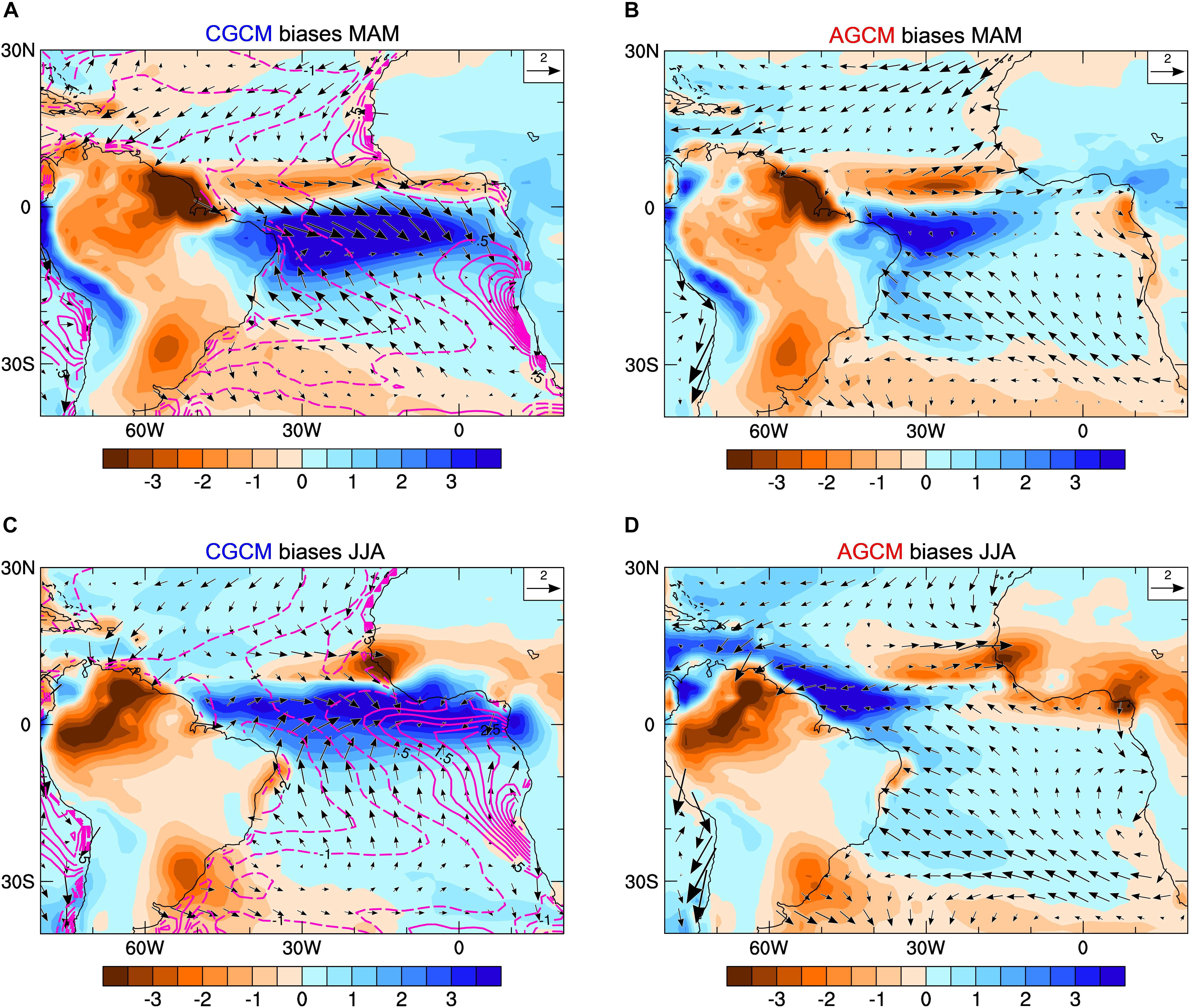 Frontiers | The Tropical Atlantic Observing System | Marine