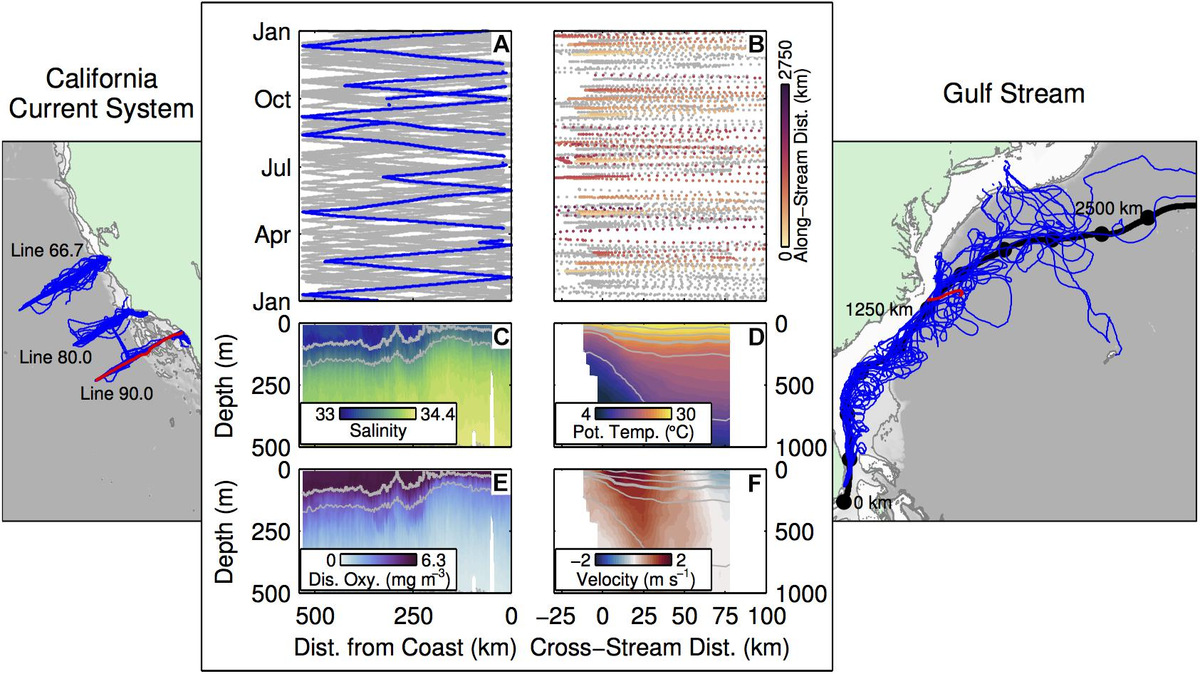 Frontiers | Global Perspectives on Observing Ocean Boundary