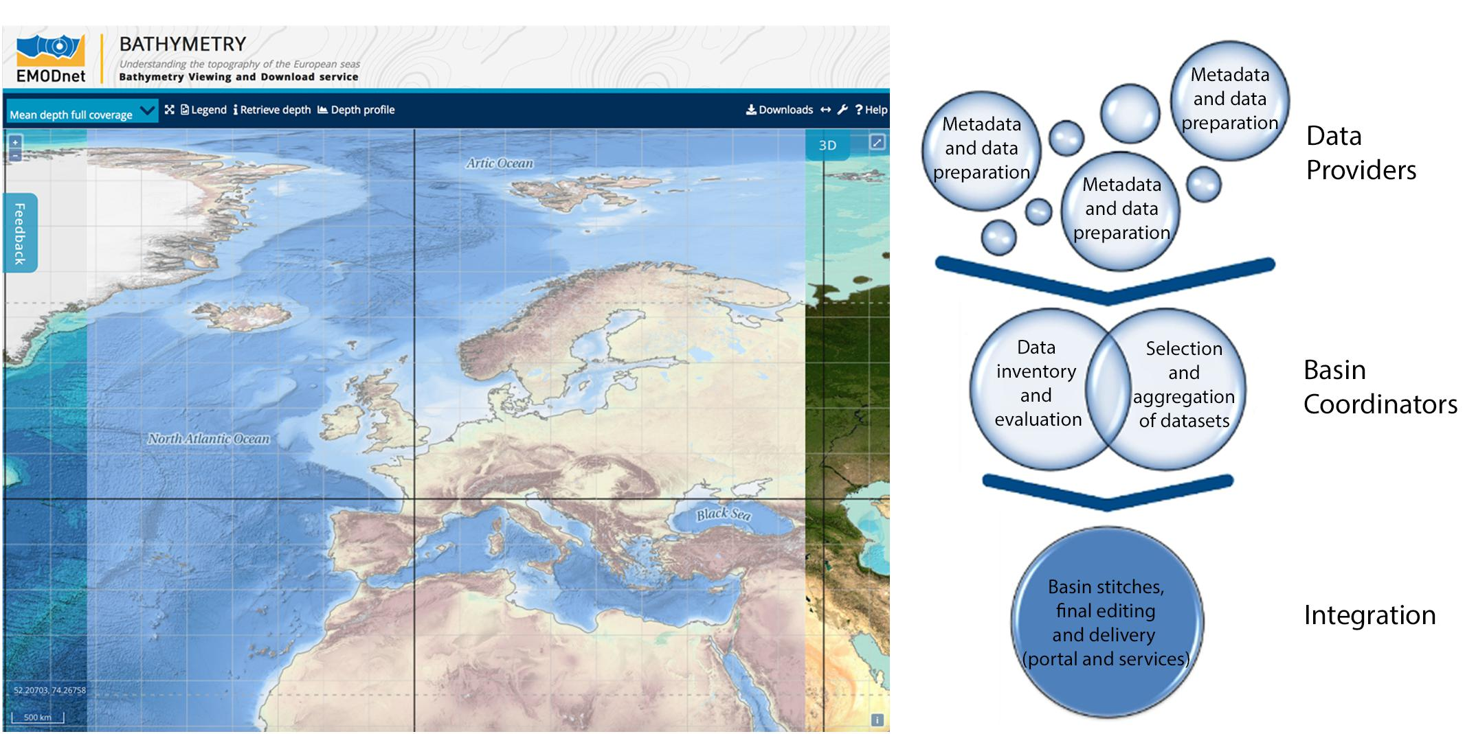 Picture of: Frontiers Seafloor Mapping The Challenge Of A Truly Global Ocean Bathymetry Marine Science