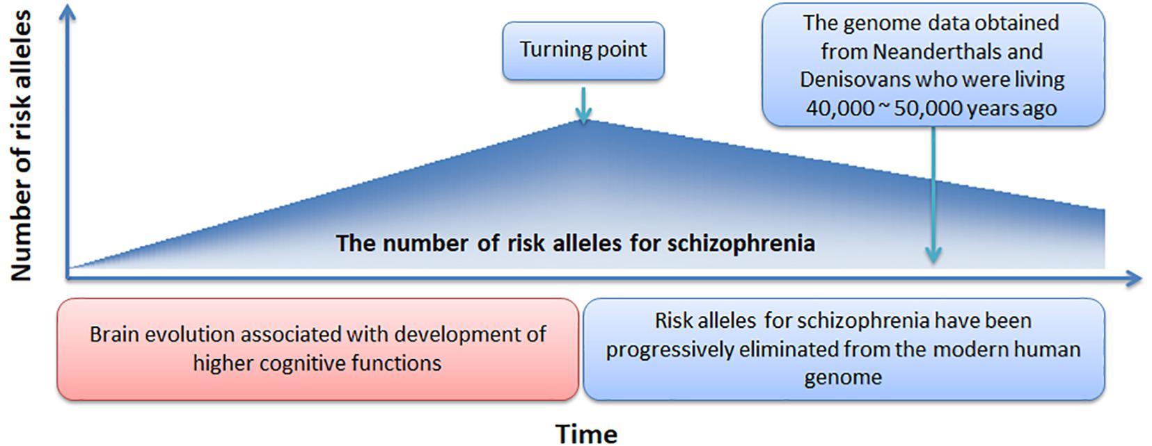 positive and negative symptoms of schizophrenia ncbi