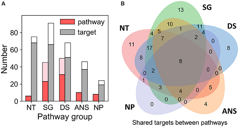 Frontiers | Quantitative Systems Pharmacological Analysis of