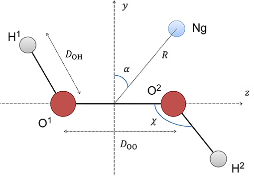 Frontiers | Theoretical Investigation on H2O2-Ng (He, Ne, Ar, Kr, Xe
